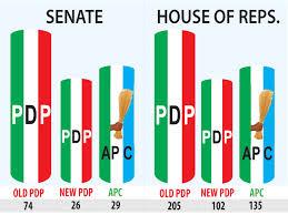 Hon. Owan Enoh, Bassey Ewa Deny Links With New PDP