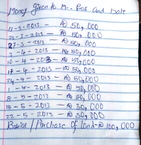 Record of how the loan was collected by Mr. Edet Ene.