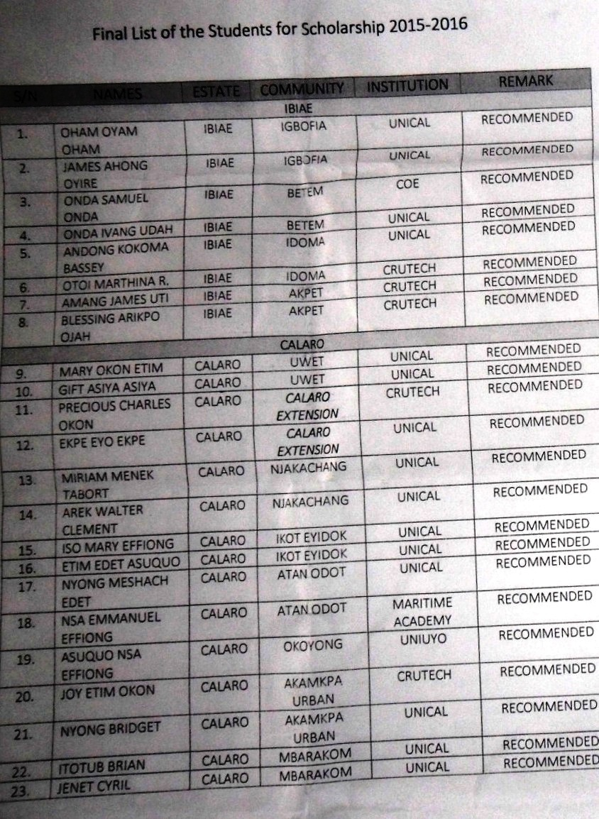 List of beneficiaries 1