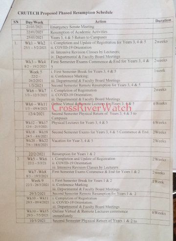 The revised Academic Calendar of the Cross River University of Technology (CRUTECH) for the 2019/2020 session